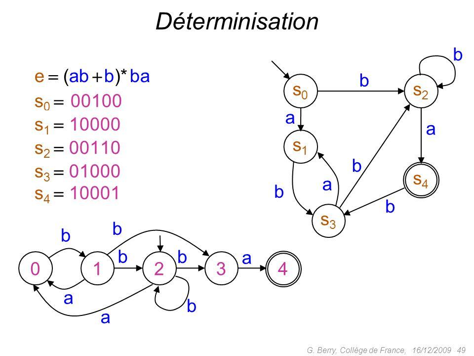 b 16/12/2009 49G. Berry, Collège de France, Déterminisation b a a b b a 01234 b b s0s0 s3s3 s2s2 s4s4 b a b a b s 0 00100 s 1 10000 s 2 00110 s1s1 b a