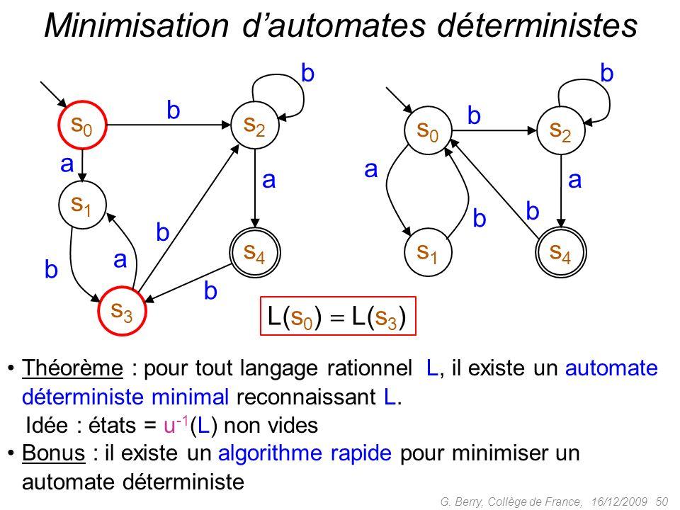 Théorème : pour tout langage rationnel L, il existe un automate déterministe minimal reconnaissant L. Idée : états = u -1 (L) non vides 16/12/2009 50G