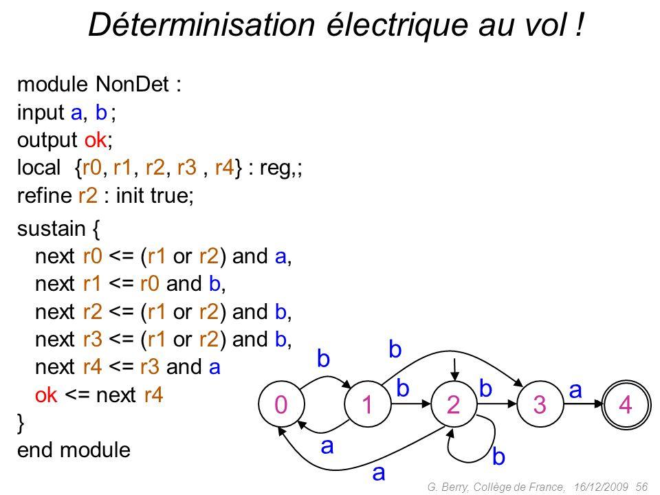 Déterminisation électrique au vol ! 16/12/2009G. Berry, Collège de France, 56 b a a b b a 01234 b b module NonDet : input a, b ; output ok; local {r0,