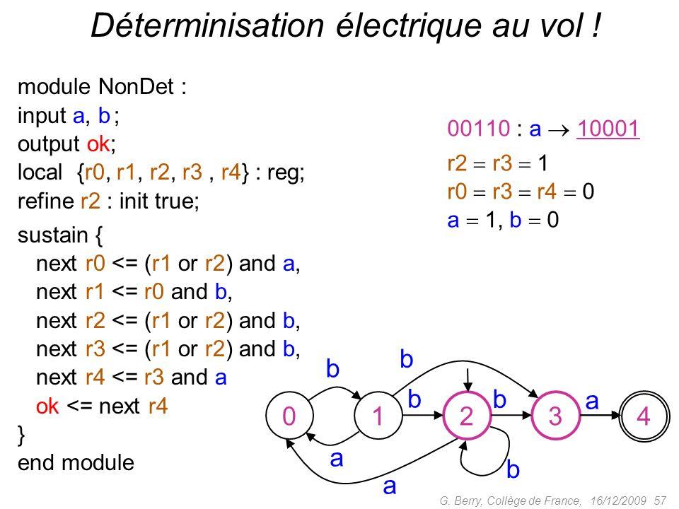 Déterminisation électrique au vol ! 16/12/2009G. Berry, Collège de France, 57 b a a b b a 01234 b b 00110 : a 10001 r2 r3 1 r0 r3 r4 0 a 1, b 0 module