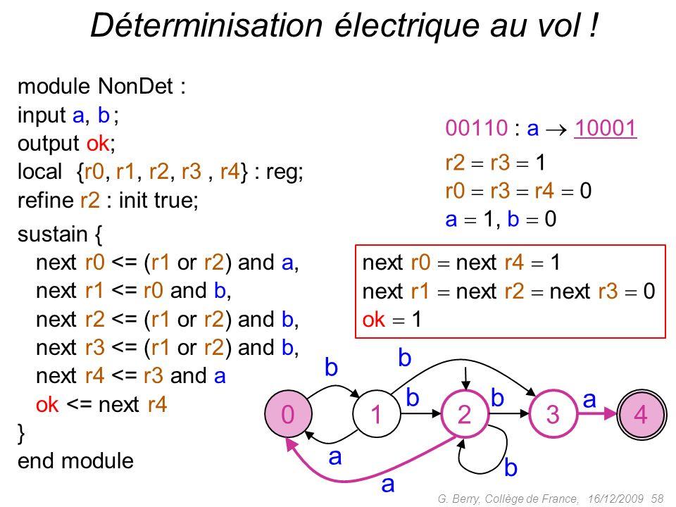 Déterminisation électrique au vol ! 16/12/2009G. Berry, Collège de France, 58 b a a b b a 01234 b b next r0 next r4 1 next r1 next r2 next r3 0 ok 1 0