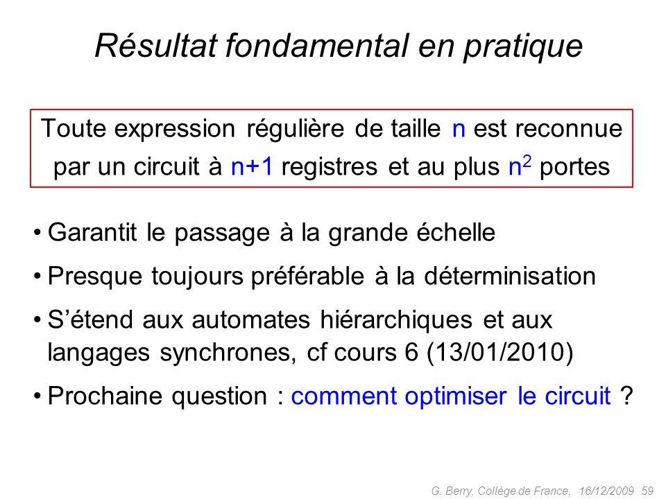 Résultat fondamental en pratique 16/12/2009G. Berry, Collège de France, 59 Toute expression régulière de taille n est reconnue par un circuit à n+1 re
