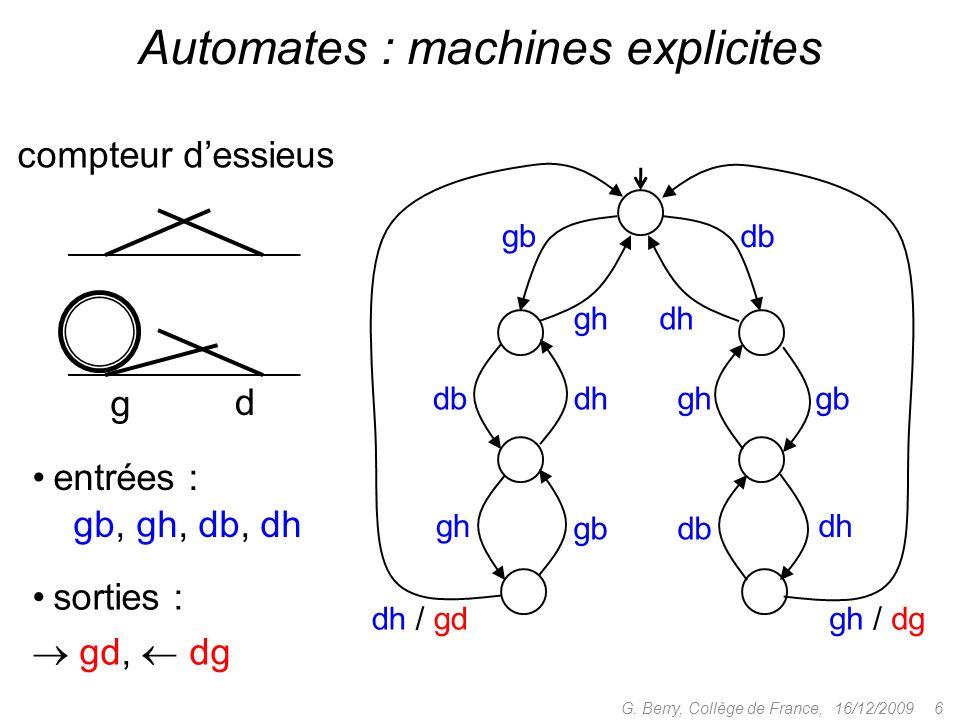 16/12/2009 6G. Berry, Collège de France, Automates : machines explicites compteur dessieus entrées : gb, gh, db, dh sorties : gd, dg gb db gh dh / gd