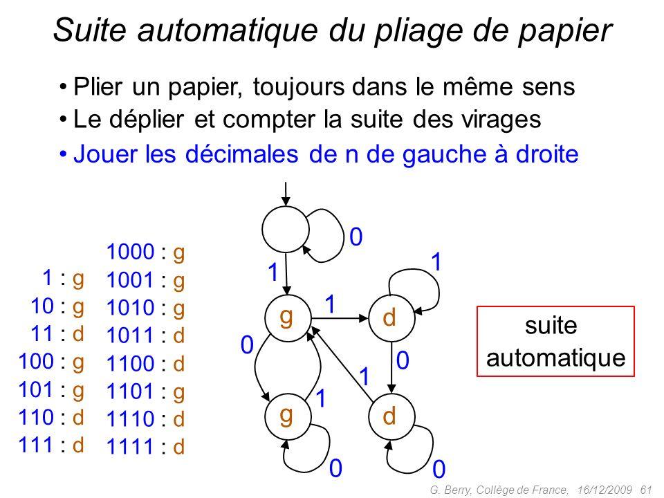 16/12/2009 61G. Berry, Collège de France, Suite automatique du pliage de papier 1 : g 10 : g 11 : d 100 : g 101 : g 110 : d 111 : d g d 1 0 1 1 0 g d