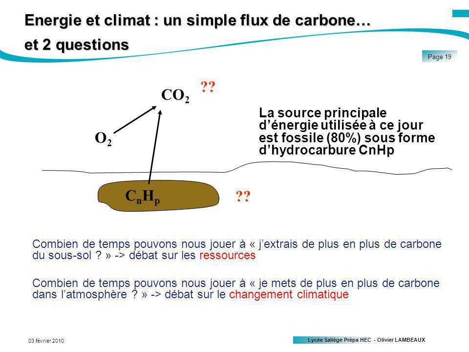 Lycée Saliège Prépa HEC - Olivier LAMBEAUX Page 19 03 février 2010 Energie et climat : un simple flux de carbone… et 2 questions CnHpCnHp O2O2 CO 2 Combien de temps pouvons nous jouer à « jextrais de plus en plus de carbone du sous-sol .