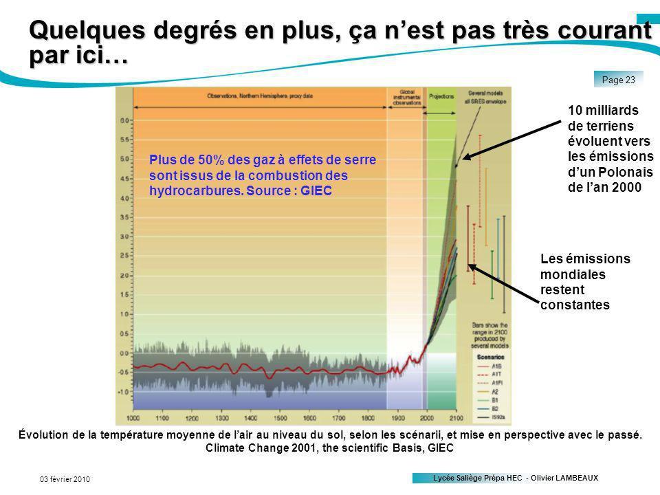 Lycée Saliège Prépa HEC - Olivier LAMBEAUX Page 23 03 février 2010 Quelques degrés en plus, ça nest pas très courant par ici… Évolution de la température moyenne de lair au niveau du sol, selon les scénarii, et mise en perspective avec le passé.