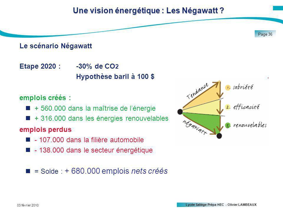 Lycée Saliège Prépa HEC - Olivier LAMBEAUX Page 36 03 février 2010 Une vision énergétique : Les Négawatt .