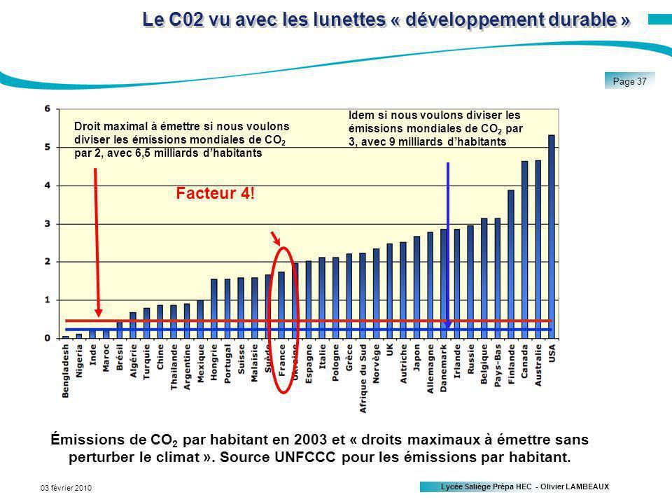 Lycée Saliège Prépa HEC - Olivier LAMBEAUX Page 37 03 février 2010 Émissions de CO 2 par habitant en 2003 et « droits maximaux à émettre sans perturber le climat ».