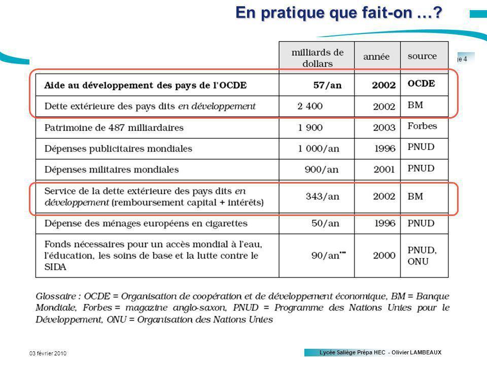 Lycée Saliège Prépa HEC - Olivier LAMBEAUX Page 4 03 février 2010 En pratique que fait-on …?