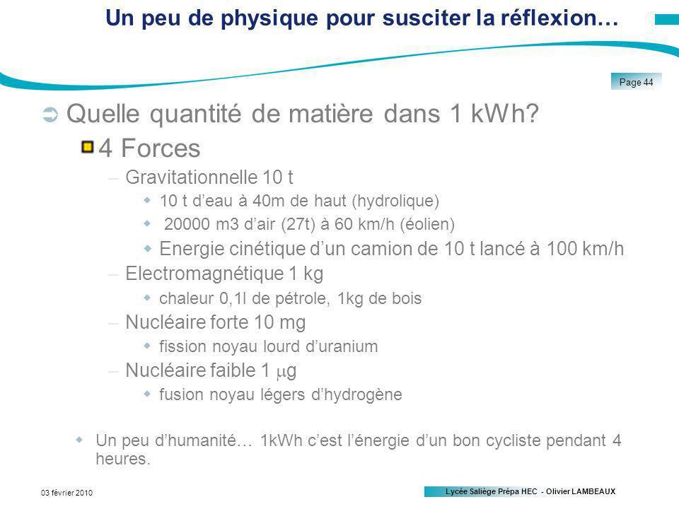 Lycée Saliège Prépa HEC - Olivier LAMBEAUX Page 44 03 février 2010 Un peu de physique pour susciter la réflexion… Quelle quantité de matière dans 1 kWh.