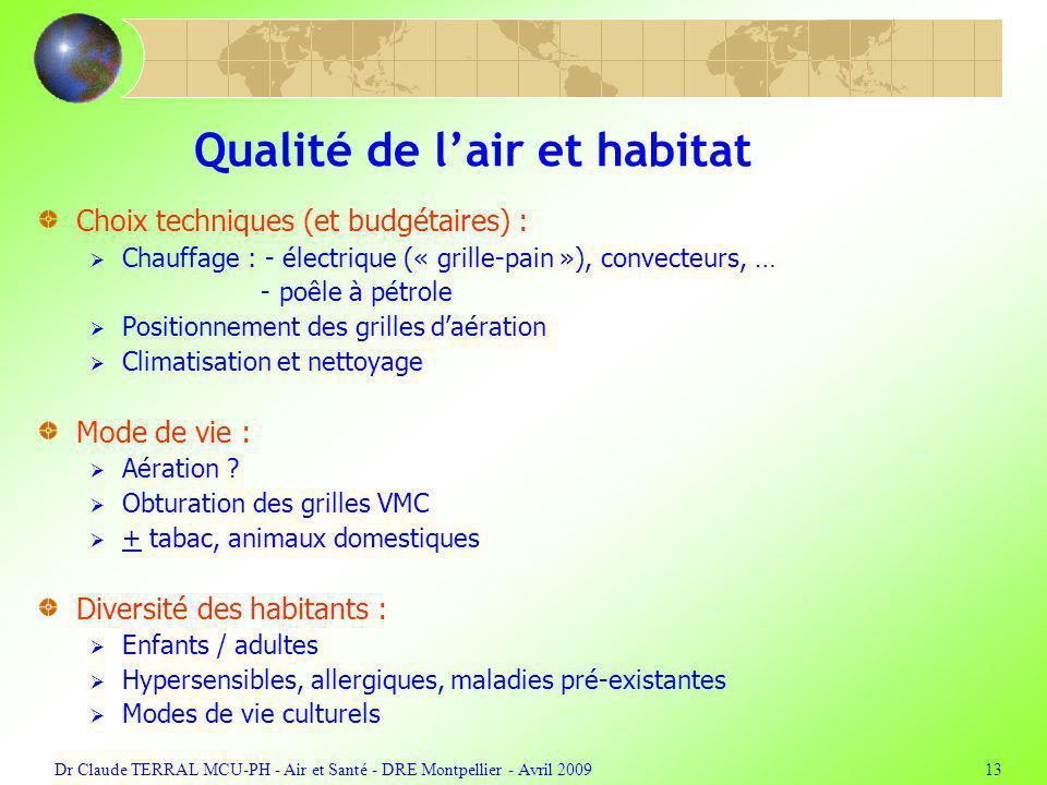 Dr Claude TERRAL MCU-PH - Air et Santé - DRE Montpellier - Avril 200913 Qualité de lair et habitat Choix techniques (et budgétaires) : Chauffage : - é
