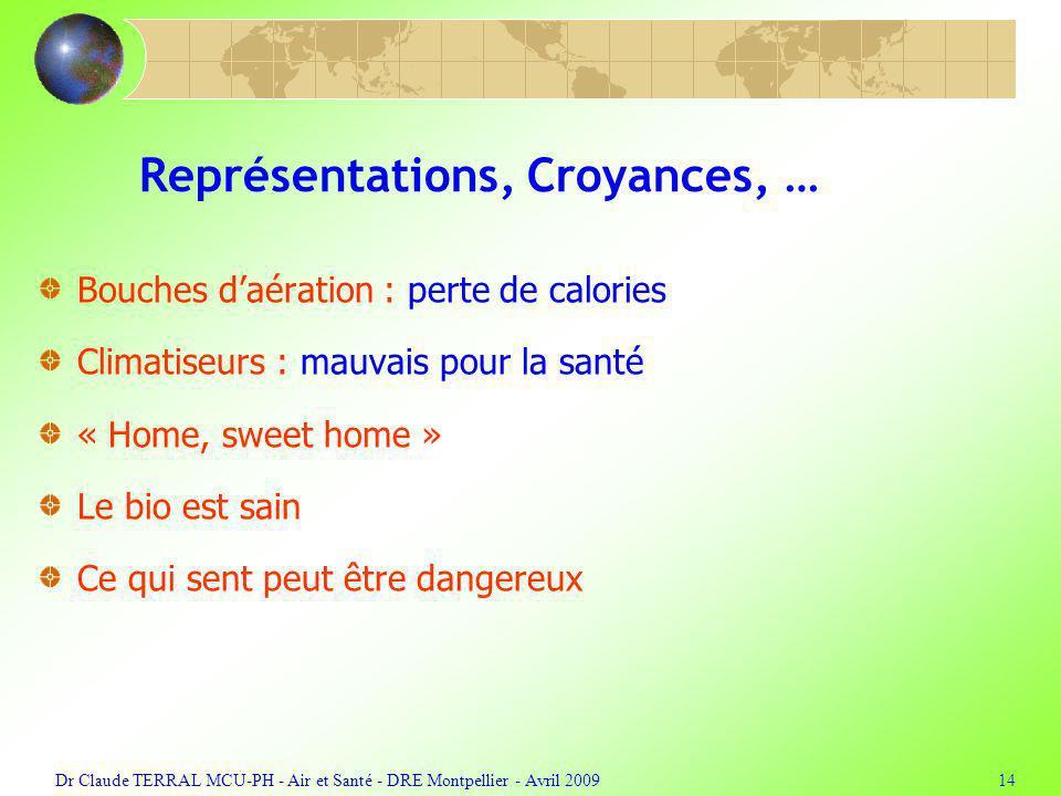 Dr Claude TERRAL MCU-PH - Air et Santé - DRE Montpellier - Avril 200914 Représentations, Croyances, … Bouches daération : perte de calories Climatiseu