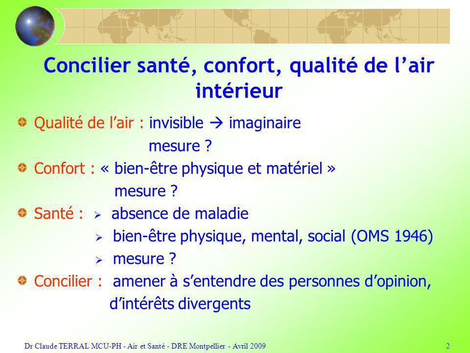 Dr Claude TERRAL MCU-PH - Air et Santé - DRE Montpellier - Avril 20092 Concilier santé, confort, qualité de lair intérieur Qualité de lair : invisible imaginaire mesure .