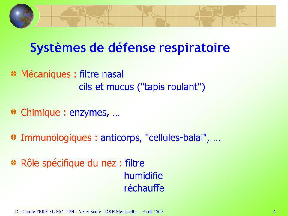 Dr Claude TERRAL MCU-PH - Air et Santé - DRE Montpellier - Avril 20096 Systèmes de défense respiratoire Mécaniques : filtre nasal cils et mucus ( tapis roulant ) Chimique : enzymes, … Immunologiques : anticorps, cellules-balai , … Rôle spécifique du nez : filtre humidifie réchauffe