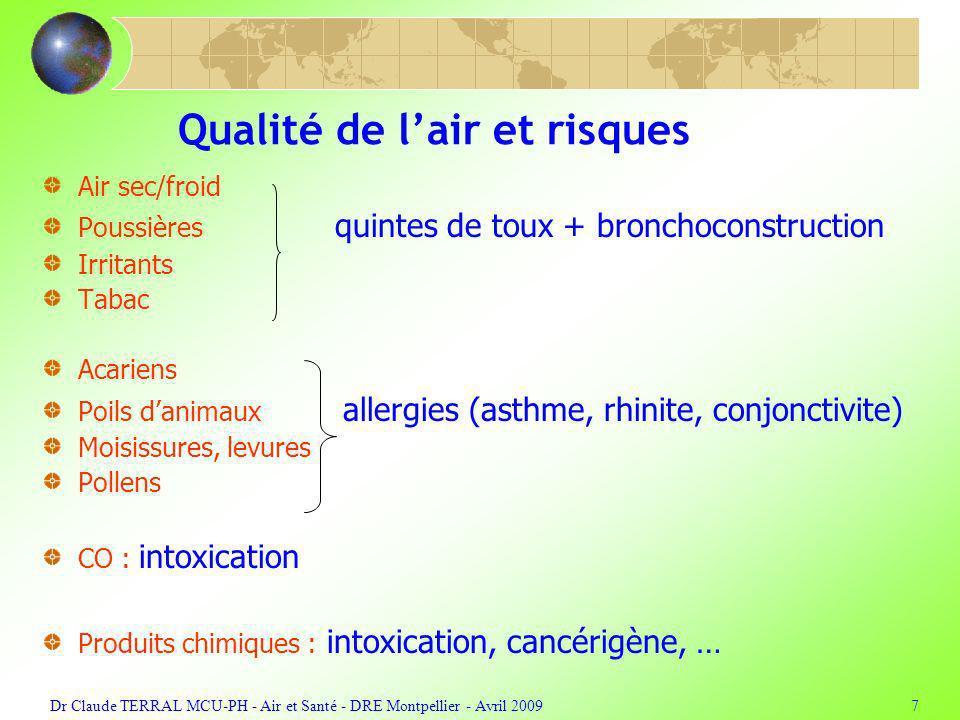 Dr Claude TERRAL MCU-PH - Air et Santé - DRE Montpellier - Avril 20097 Qualité de lair et risques Air sec/froid Poussières quintes de toux + bronchoco