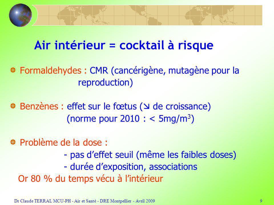 Dr Claude TERRAL MCU-PH - Air et Santé - DRE Montpellier - Avril 20099 Air intérieur = cocktail à risque Formaldehydes : CMR (cancérigène, mutagène pour la reproduction) Benzènes : effet sur le fœtus ( de croissance) (norme pour 2010 : < 5mg/m 3 ) Problème de la dose : - pas deffet seuil (même les faibles doses) - durée dexposition, associations Or 80 % du temps vécu à lintérieur