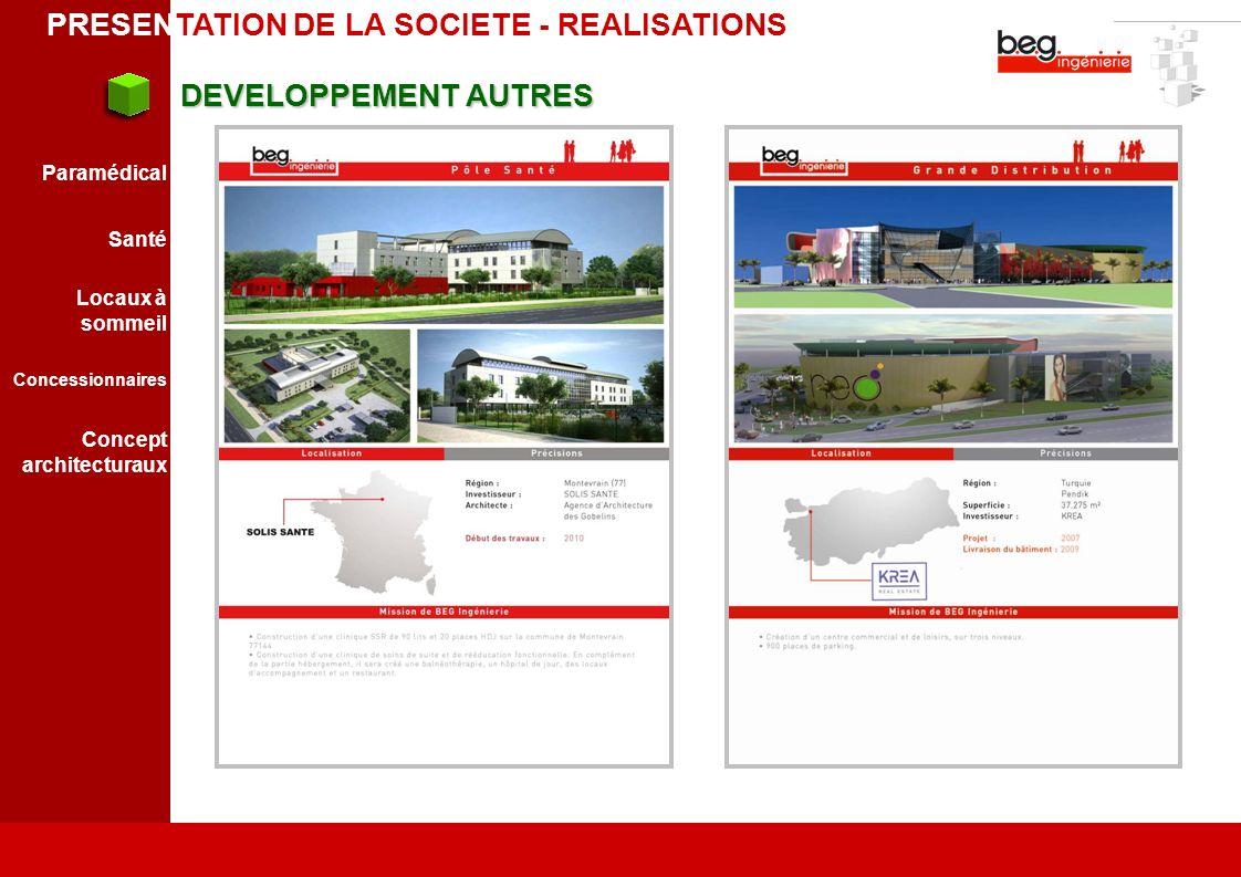 DEVELOPPEMENT AUTRES DEVELOPPEMENT AUTRES Paramédical Santé Locaux à sommeil Concept architecturaux Concessionnaires PRESENTATION DE LA SOCIETE - REALISATIONS