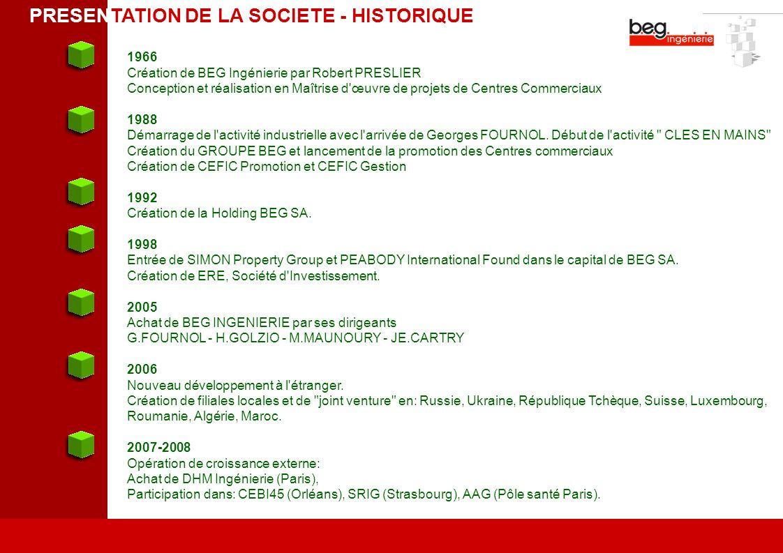 PRESENTATION DE LA SOCIETE - HISTORIQUE 1966 Création de BEG Ingénierie par Robert PRESLIER Conception et réalisation en Maîtrise d'œuvre de projets d