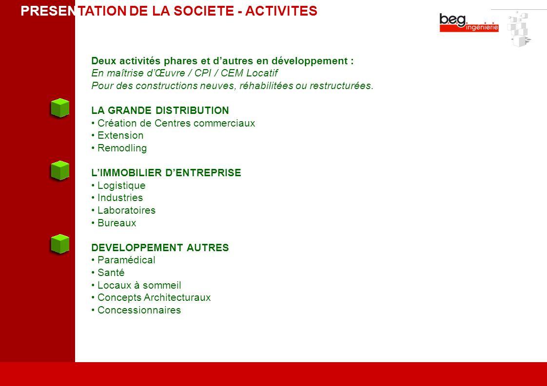 Deux activités phares et dautres en développement : En maîtrise dŒuvre / CPI / CEM Locatif Pour des constructions neuves, réhabilitées ou restructurée
