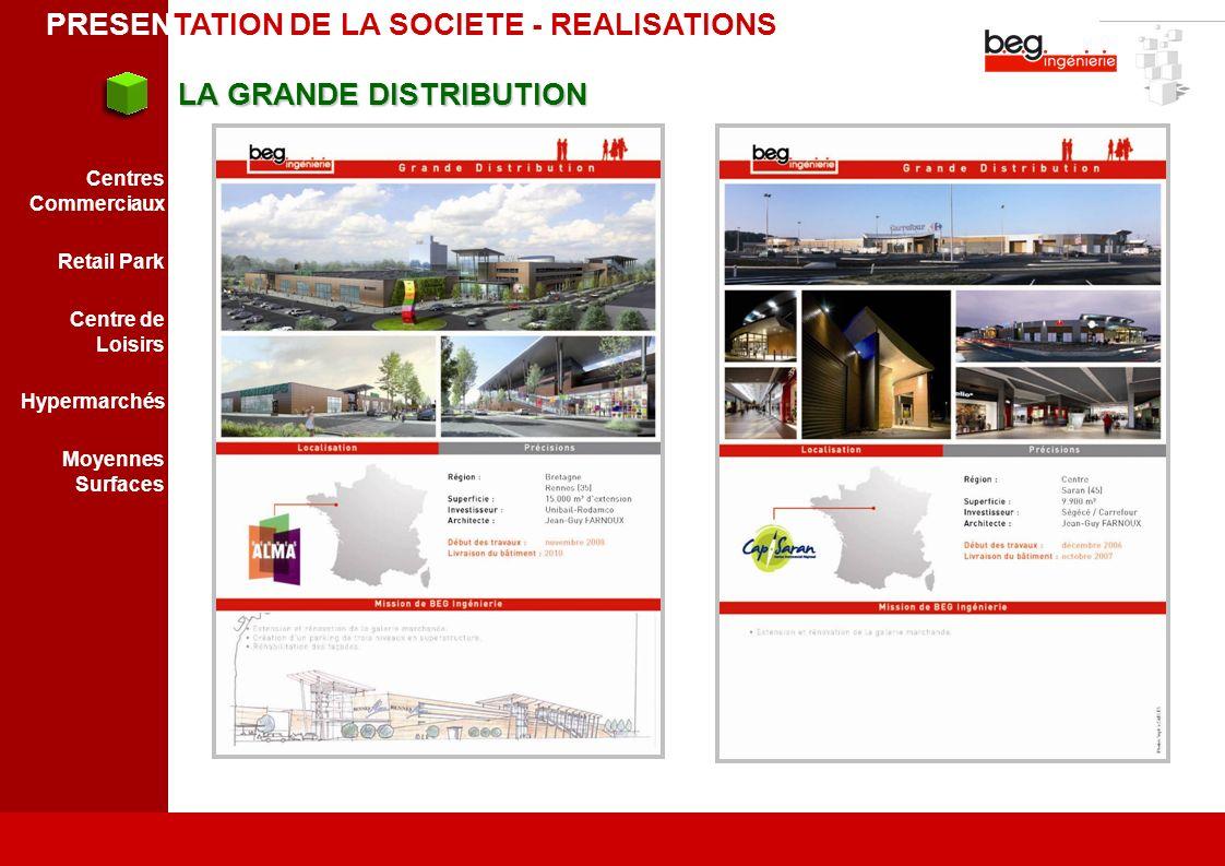 LA GRANDE DISTRIBUTION LA GRANDE DISTRIBUTION Centres Commerciaux Retail Park Centre de Loisirs Hypermarchés Moyennes Surfaces PRESENTATION DE LA SOCI