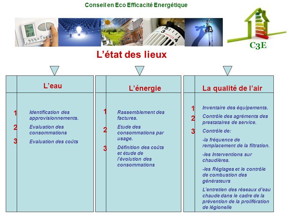 Conseil en Eco Efficacité Energétique C3E Létat des lieux Leau LénergieLa qualité de lair Identification des approvisionnements. Evaluation des consom