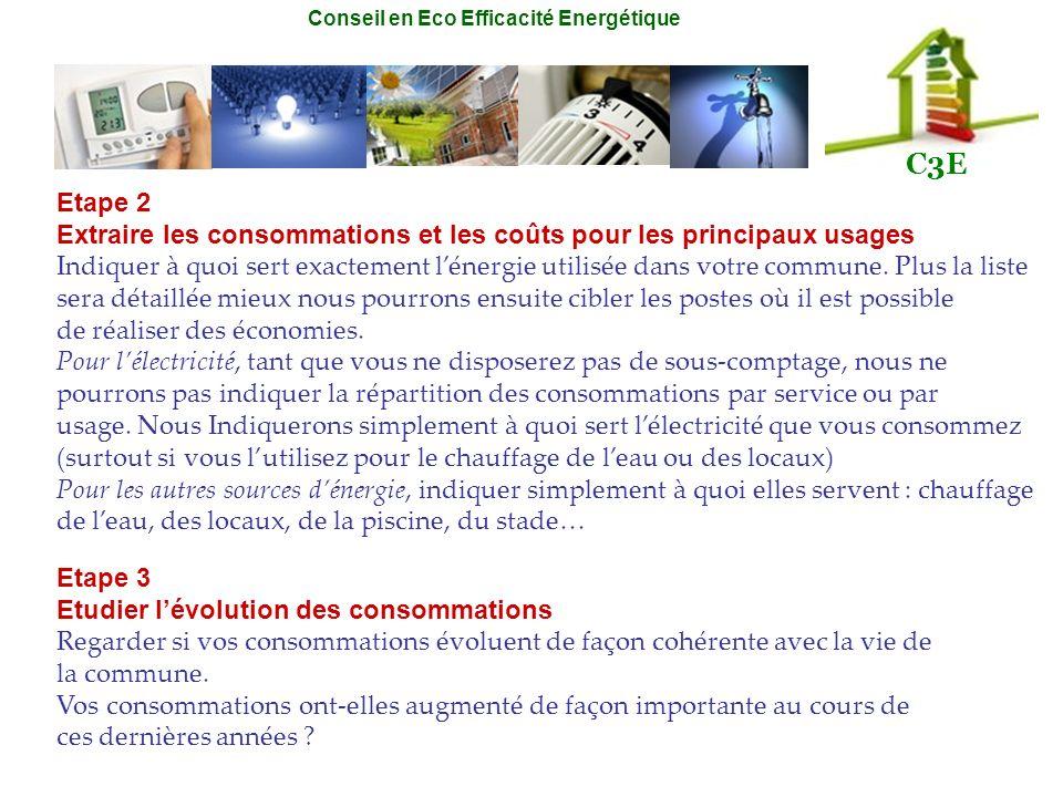 Conseil en Eco Efficacité Energétique C3E Etape 3 Etudier lévolution des consommations Regarder si vos consommations évoluent de façon cohérente avec