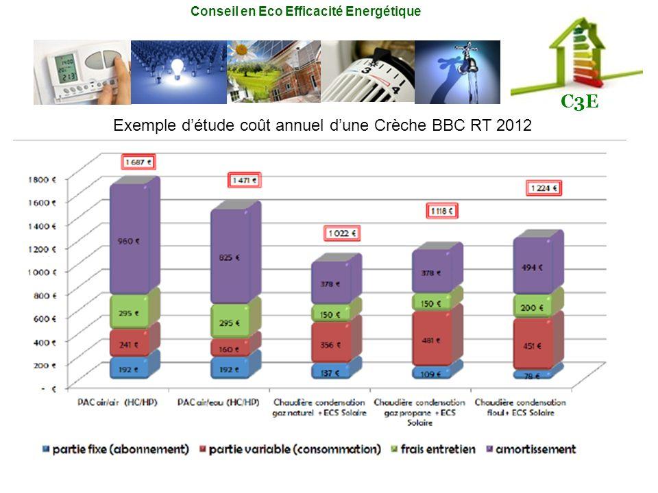 Conseil en Eco Efficacité Energétique C3E Exemple détude coût annuel dune Crèche BBC RT 2012