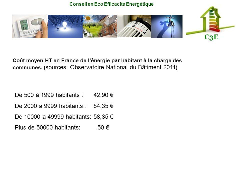 Conseil en Eco Efficacité Energétique C3E De 500 à 1999 habitants : 42,90 De 2000 à 9999 habitants : 54,35 De 10000 à 49999 habitants: 58,35 Plus de 5