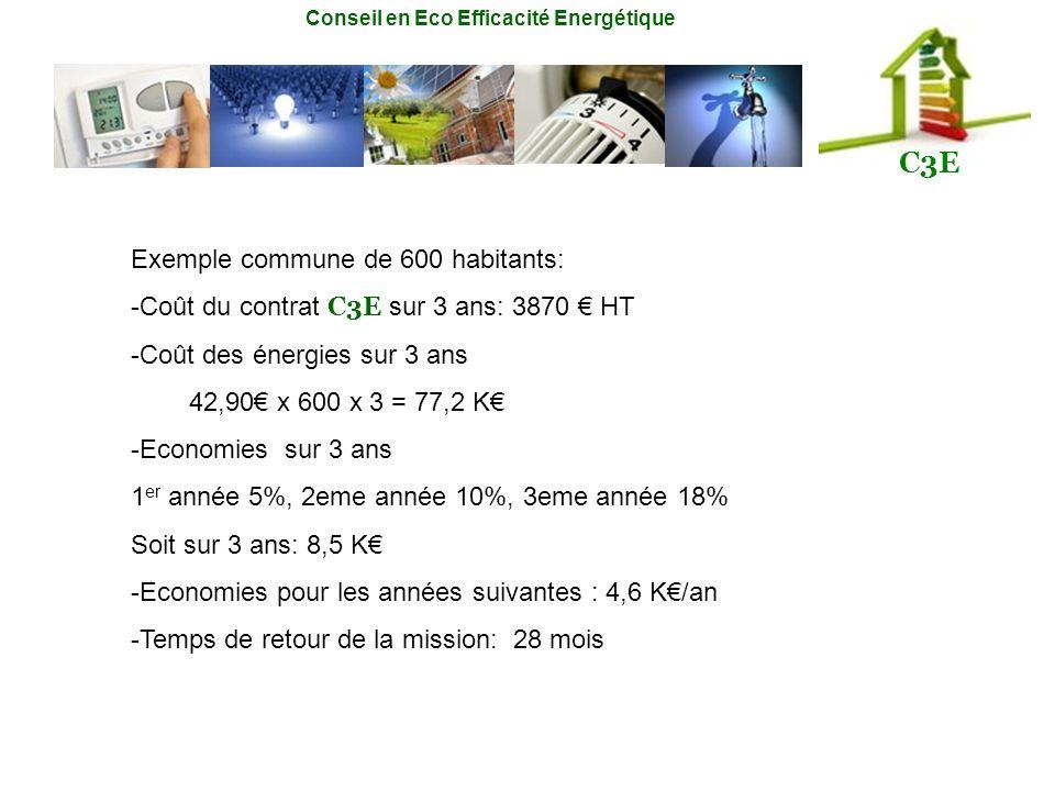 Conseil en Eco Efficacité Energétique C3E Exemple commune de 600 habitants: -Coût du contrat C3E sur 3 ans: 3870 HT -Coût des énergies sur 3 ans 42,90