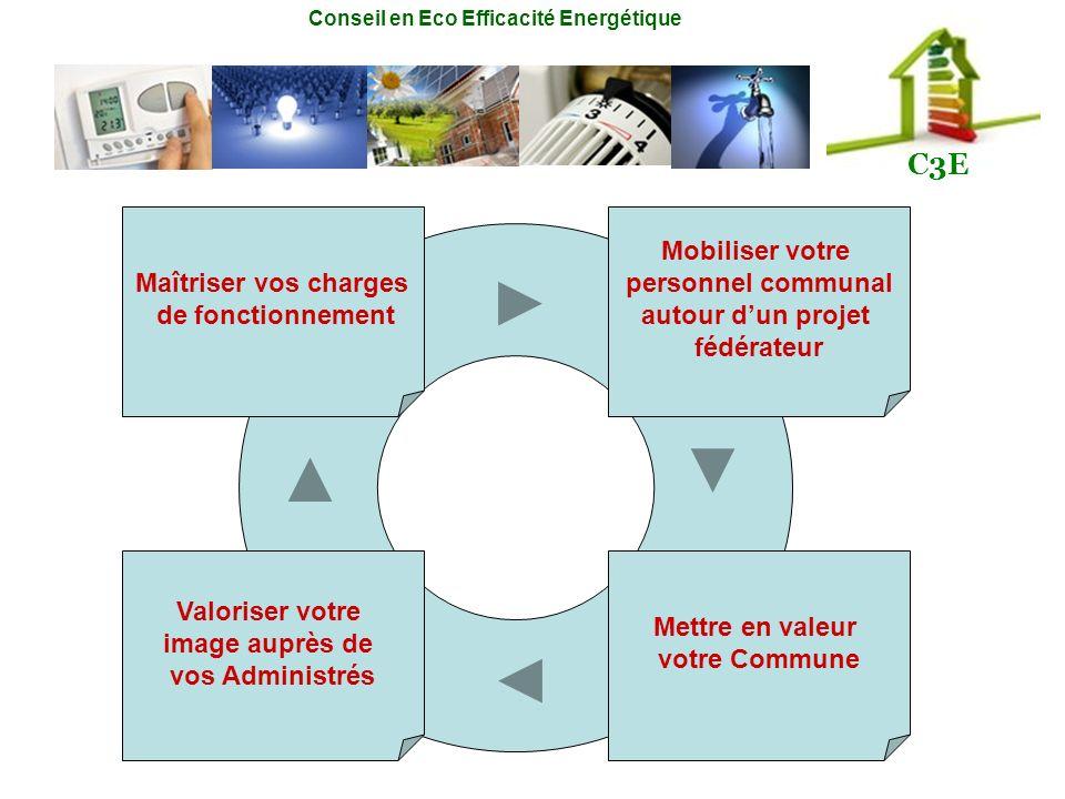 Conseil en Eco Efficacité Energétique C3E Maîtriser vos charges de fonctionnement Mobiliser votre personnel communal autour dun projet fédérateur Valo