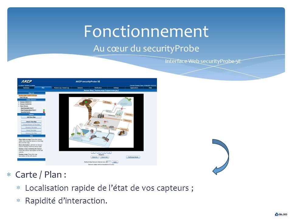 Fonctionnement Au cœur du securityProbe Interface Web securityProbe 5E Carte / Plan : Localisation rapide de létat de vos capteurs ; Rapidité dinterac