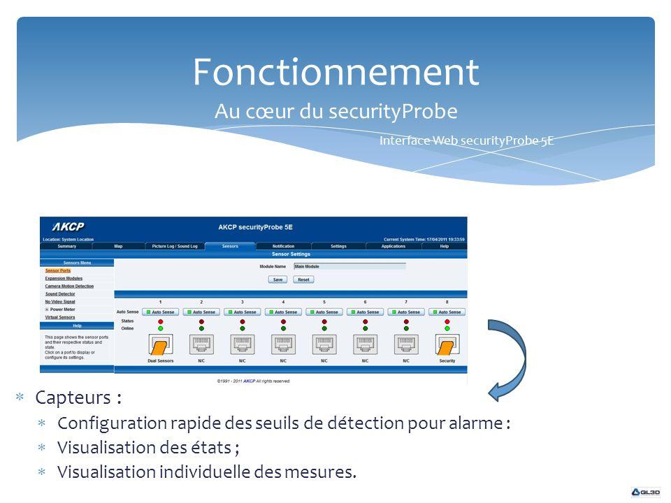 Fonctionnement Au cœur du securityProbe Interface Web securityProbe 5E Capteurs : Configuration rapide des seuils de détection pour alarme : Visualisa
