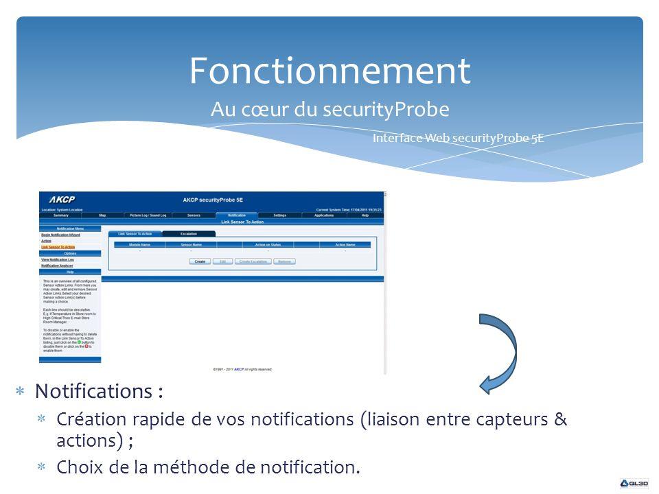 Fonctionnement Au cœur du securityProbe Interface Web securityProbe 5E Notifications : Création rapide de vos notifications (liaison entre capteurs &