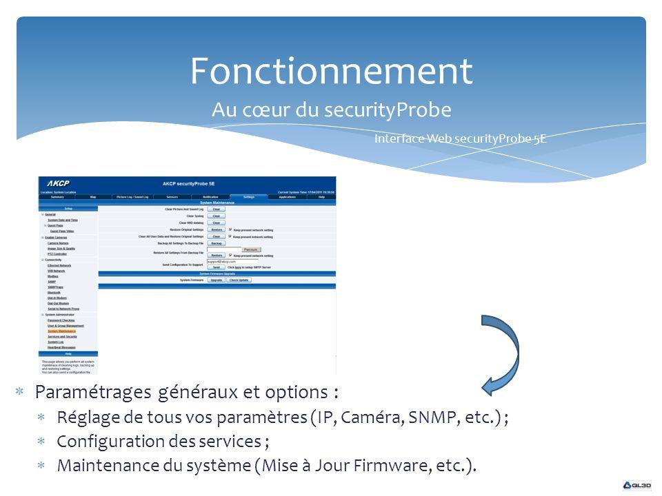 Fonctionnement Au cœur du securityProbe Interface Web securityProbe 5E Paramétrages généraux et options : Réglage de tous vos paramètres (IP, Caméra,