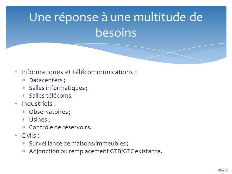 Informatiques et télécommunications : Datacenters ; Salles informatiques ; Salles télécoms. Industriels : Observatoires ; Usines ; Contrôle de réservo