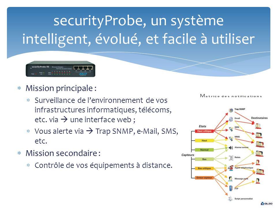 Mission principale : Surveillance de lenvironnement de vos infrastructures informatiques, télécoms, etc. via une interface web ; Vous alerte via Trap