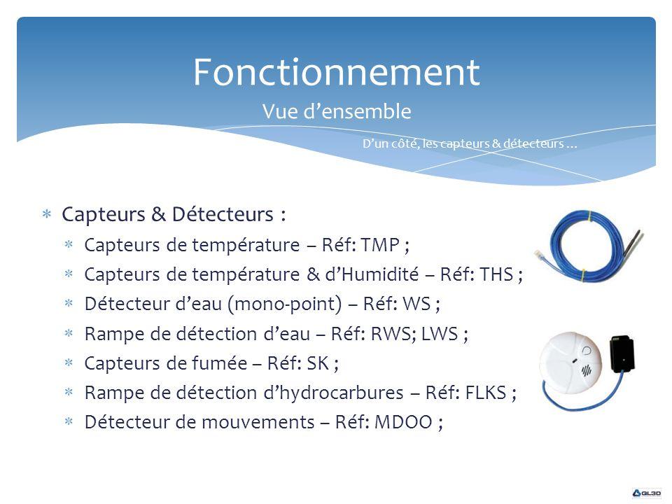 Capteurs & Détecteurs : Capteurs de température – Réf: TMP ; Capteurs de température & dHumidité – Réf: THS ; Détecteur deau (mono-point) – Réf: WS ;