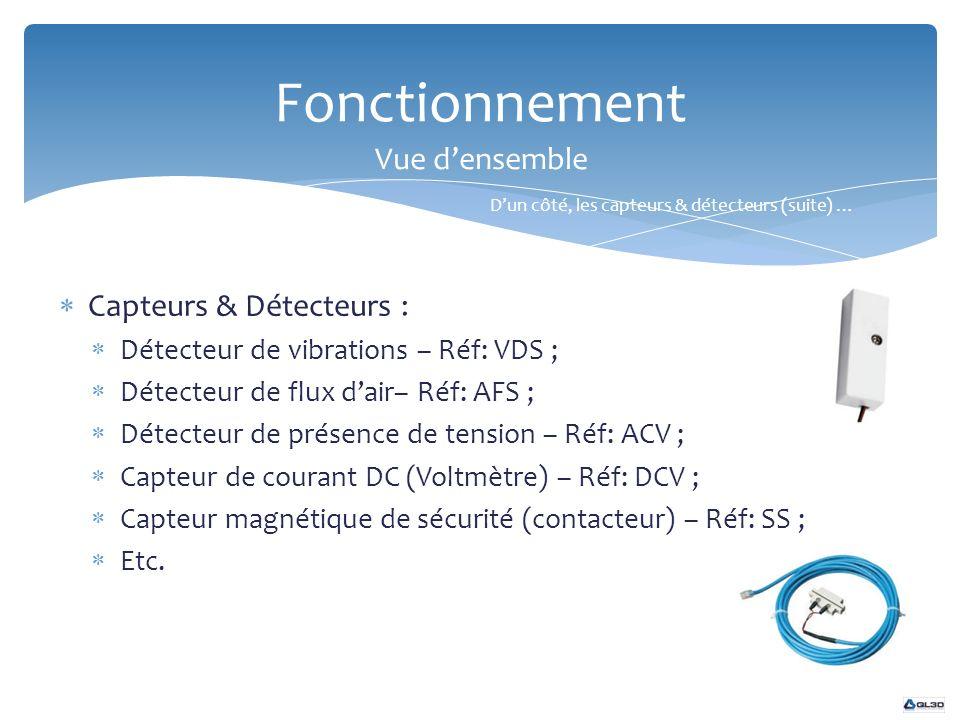 Capteurs & Détecteurs : Détecteur de vibrations – Réf: VDS ; Détecteur de flux dair– Réf: AFS ; Détecteur de présence de tension – Réf: ACV ; Capteur
