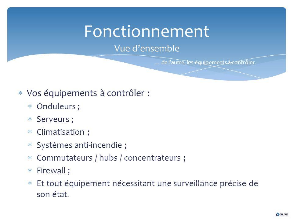 Vos équipements à contrôler : Onduleurs ; Serveurs ; Climatisation ; Systèmes anti-incendie ; Commutateurs / hubs / concentrateurs ; Firewall ; Et tou