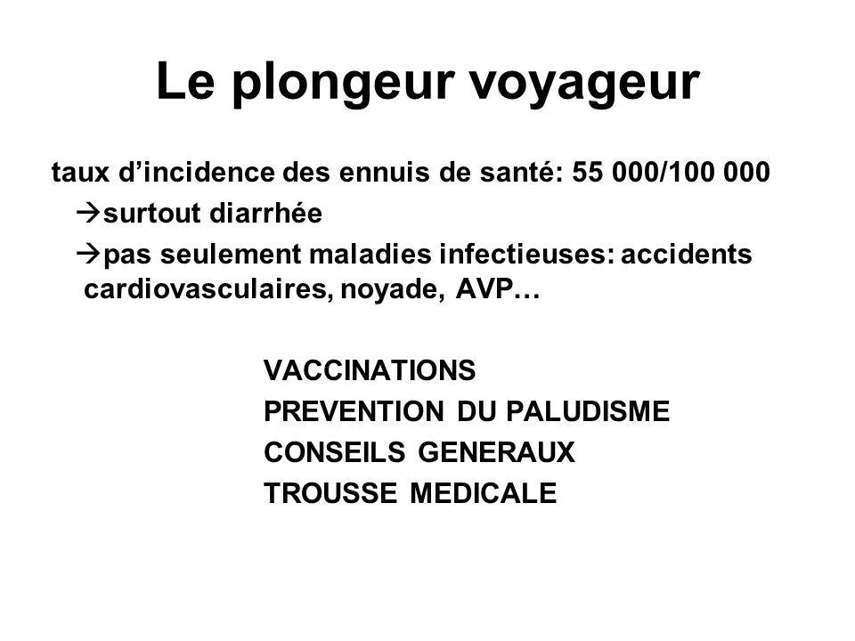 Le plongeur voyageur taux dincidence des ennuis de santé: 55 000/100 000 surtout diarrhée pas seulement maladies infectieuses: accidents cardiovasculaires, noyade, AVP… VACCINATIONS PREVENTION DU PALUDISME CONSEILS GENERAUX TROUSSE MEDICALE