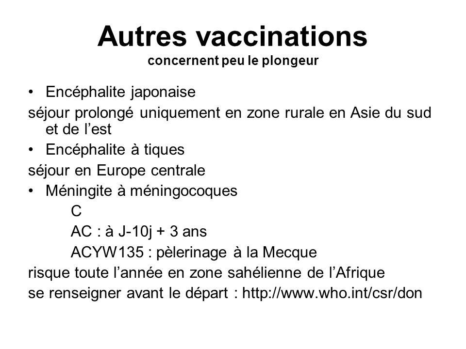 Autres vaccinations concernent peu le plongeur Encéphalite japonaise séjour prolongé uniquement en zone rurale en Asie du sud et de lest Encéphalite à tiques séjour en Europe centrale Méningite à méningocoques C AC : à J-10j + 3 ans ACYW135 : pèlerinage à la Mecque risque toute lannée en zone sahélienne de lAfrique se renseigner avant le départ : http://www.who.int/csr/don