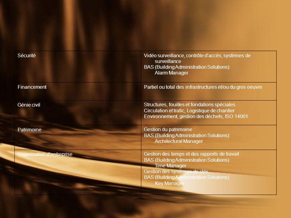 SécuritéVidéo surveillance, contrôle daccès, systèmes de surveillance BAS (Building Administration Solutions): Alarm Manager FinancementPartiel ou total des infrastructures et/ou du gros oeuvre Génie civilStructures, fouilles et fondations spéciales.