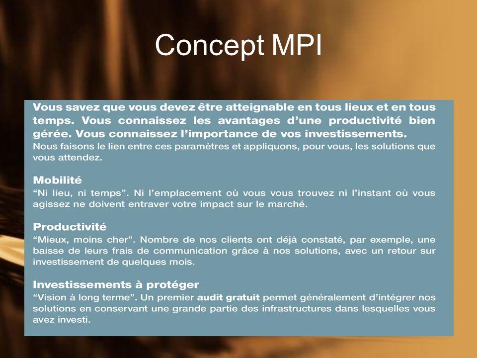 Concept MPI