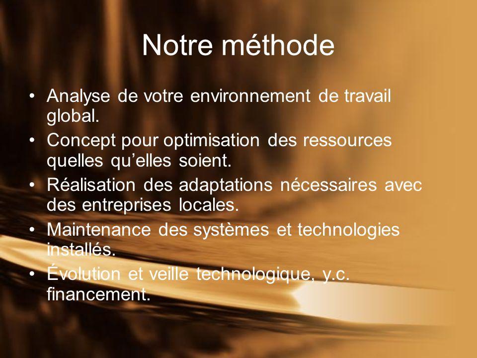 Notre méthode Analyse de votre environnement de travail global.