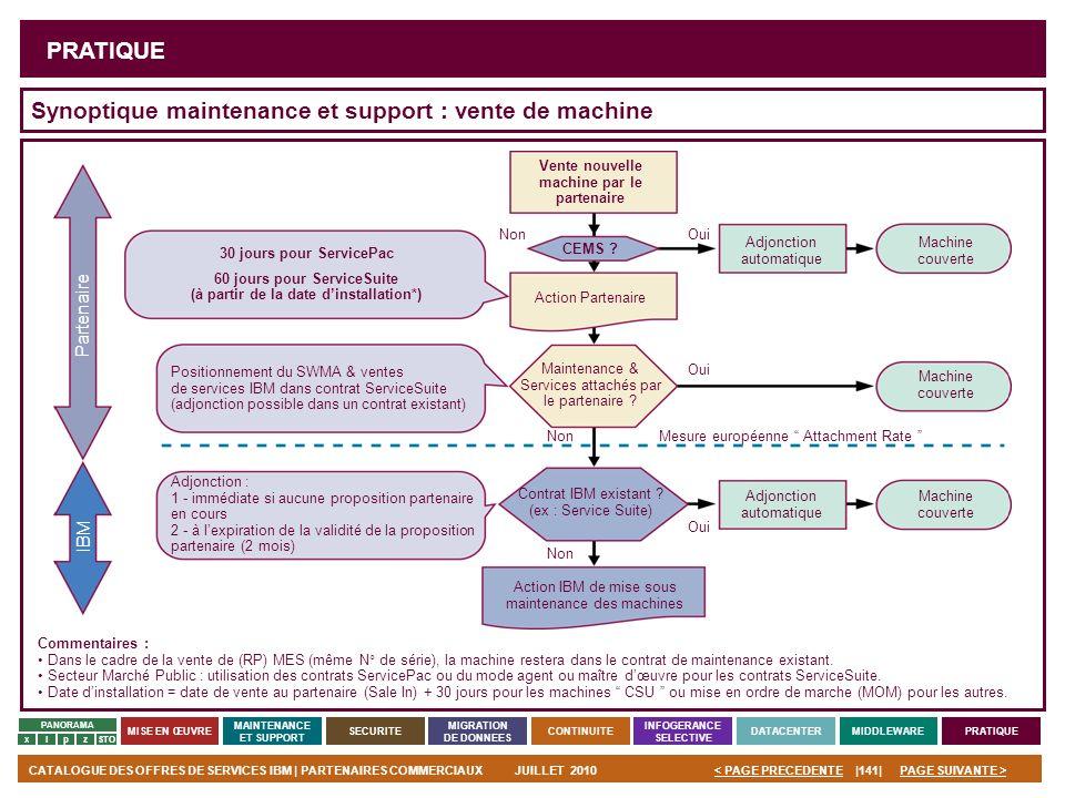 PAGE SUIVANTE >CATALOGUE DES OFFRES DE SERVICES IBM | PARTENAIRES COMMERCIAUXJUILLET 2010|141|< PAGE PRECEDENTE PANORAMA MISE EN ŒUVRE MAINTENANCE ET