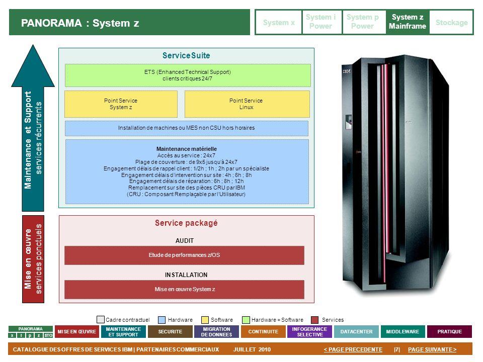 PAGE SUIVANTE >CATALOGUE DES OFFRES DE SERVICES IBM | PARTENAIRES COMMERCIAUXJUILLET 2010|7|< PAGE PRECEDENTE PANORAMA MISE EN ŒUVRE MAINTENANCE ET SU