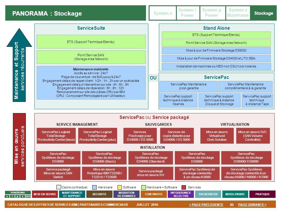 PAGE SUIVANTE >CATALOGUE DES OFFRES DE SERVICES IBM | PARTENAIRES COMMERCIAUXJUILLET 2010|8|< PAGE PRECEDENTE PANORAMA MISE EN ŒUVRE MAINTENANCE ET SU