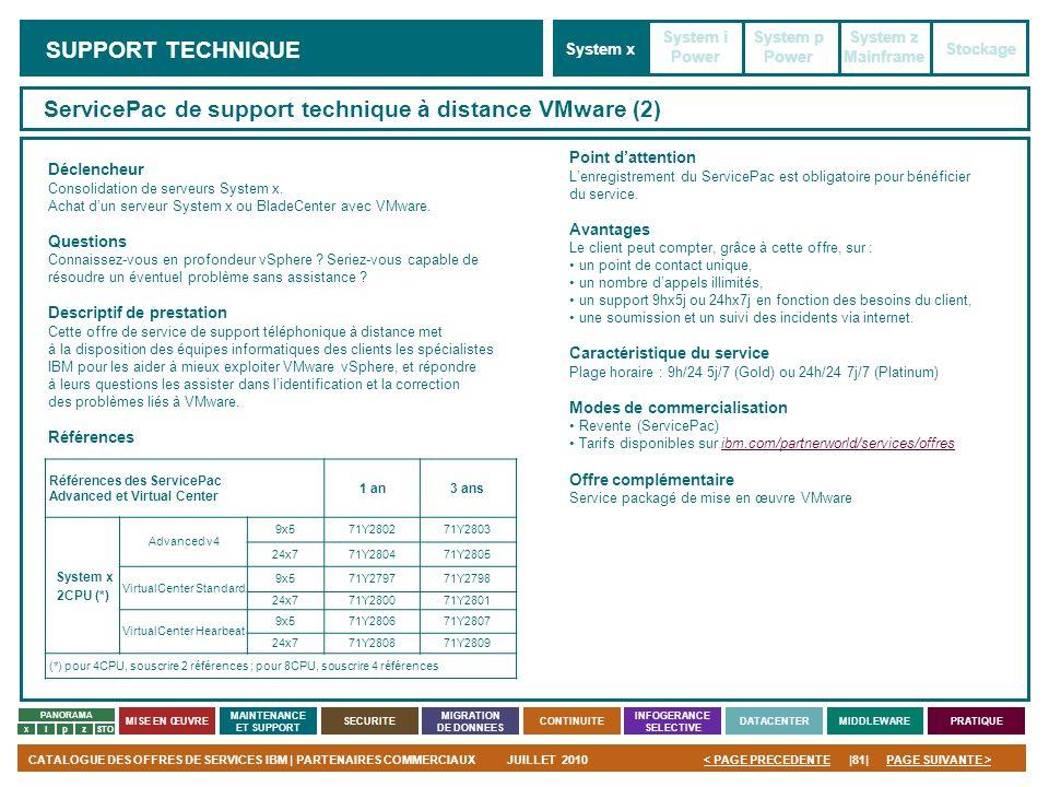 PAGE SUIVANTE >CATALOGUE DES OFFRES DE SERVICES IBM | PARTENAIRES COMMERCIAUXJUILLET 2010|81|< PAGE PRECEDENTE PANORAMA MISE EN ŒUVRE MAINTENANCE ET S