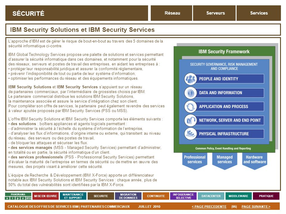 PAGE SUIVANTE >CATALOGUE DES OFFRES DE SERVICES IBM | PARTENAIRES COMMERCIAUXJUILLET 2010|95|< PAGE PRECEDENTE PANORAMA MISE EN ŒUVRE MAINTENANCE ET S