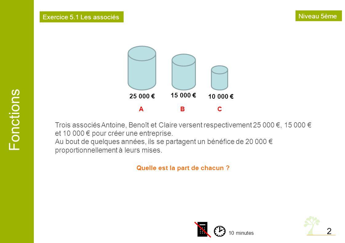 Fonctions 2 Quelle est la part de chacun ? 25 000 15 000 10 000 Trois associés Antoine, Benoît et Claire versent respectivement 25 000, 15 000 et 10 0